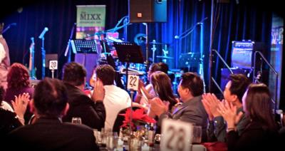 The Mixx | San Francisco, CA | Cover Band | Photo #23