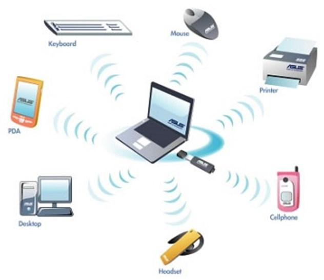 the many benefits of wireless technology as compared to computing Simply put, cloud computing is computing based on the internetwhere in the past, people would run applications or programs from software downloaded on a physical computer or server in their building, cloud computing allows people access to the same kinds of applications through the internet.
