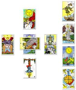 Karmic Tarot Mind-Blowing Tarot Readings! | Springfield, MO | Tarot Card Reader | Photo #2